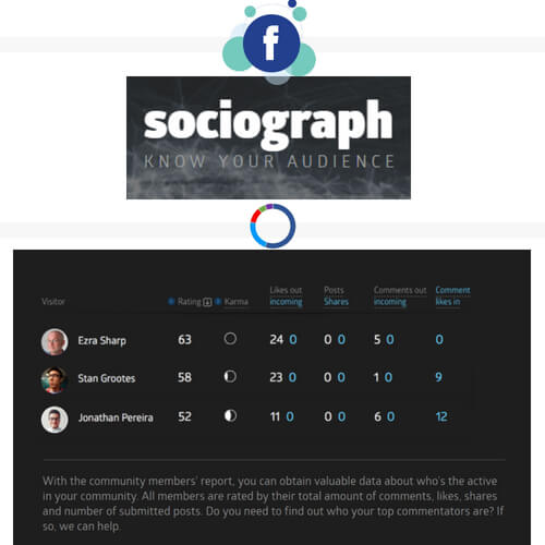 Socigraph Facebook analytics