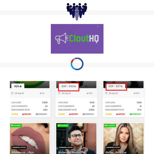 CloutHQ influencer database